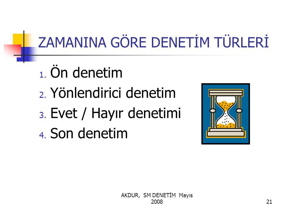 AKDUR, SM DENETİM Mayıs 200821 ZAMANINA GÖRE DENETİM TÜRLERİ 1. Ön denetim 2. Yönlendirici denetim 3. Evet / Hayır denetimi 4. Son denetim