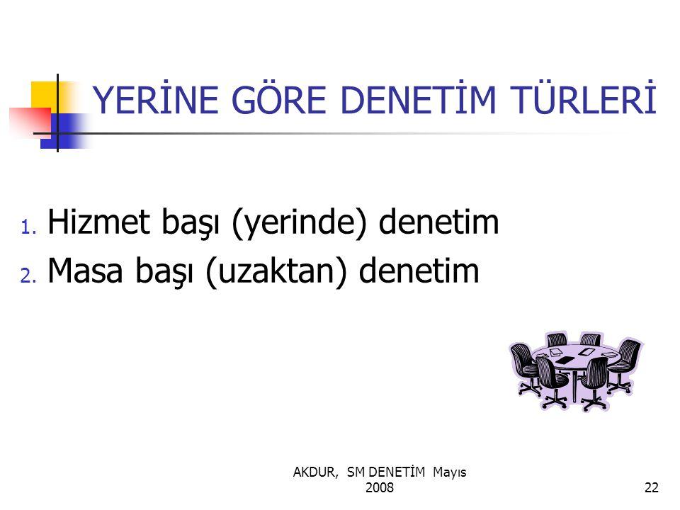 AKDUR, SM DENETİM Mayıs 200822 YERİNE GÖRE DENETİM TÜRLERİ 1.