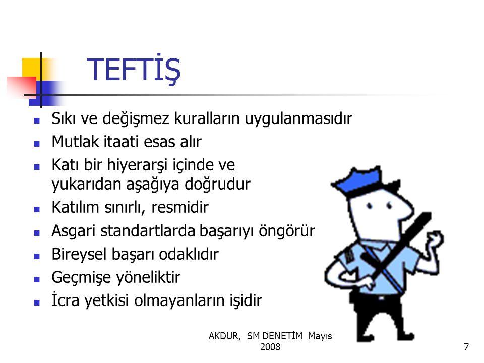 AKDUR, SM DENETİM Mayıs 200848