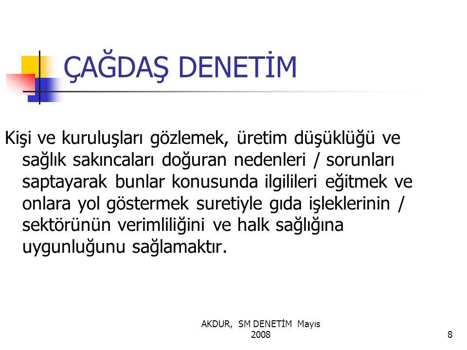 AKDUR, SM DENETİM Mayıs 200819 BAŞARISIZLIK / SORUN 1.