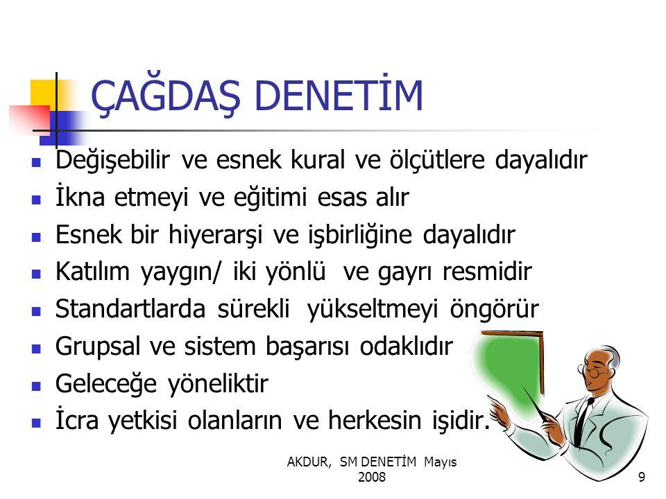 AKDUR, SM DENETİM Mayıs 200830 ZAMANINA GÖRE DENETİM TÜRLERİ 1.
