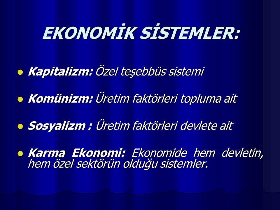 EKONOMİK SİSTEMLER: Kapitalizm: Özel teşebbüs sistemi Kapitalizm: Özel teşebbüs sistemi Komünizm: Üretim faktörleri topluma ait Komünizm: Üretim faktö
