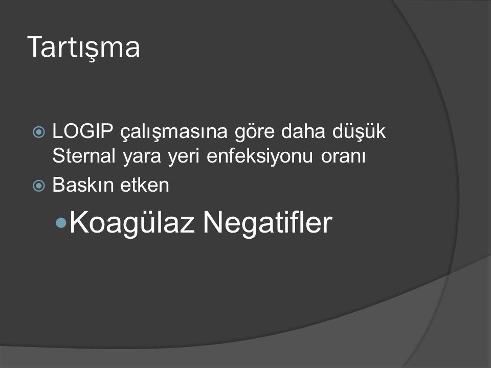 Tartışma  LOGIP çalışmasına göre daha düşük Sternal yara yeri enfeksiyonu oranı  Baskın etken Koagülaz Negatifler