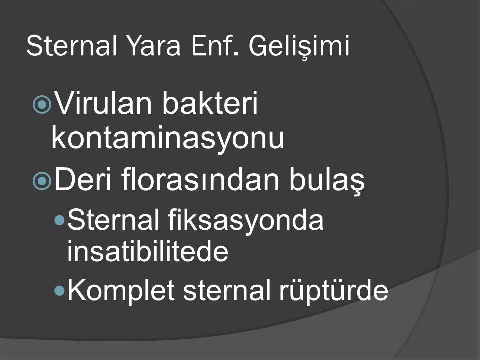 Sternal Yara Enf. Gelişimi  Virulan bakteri kontaminasyonu  Deri florasından bulaş Sternal fiksasyonda insatibilitede Komplet sternal rüptürde