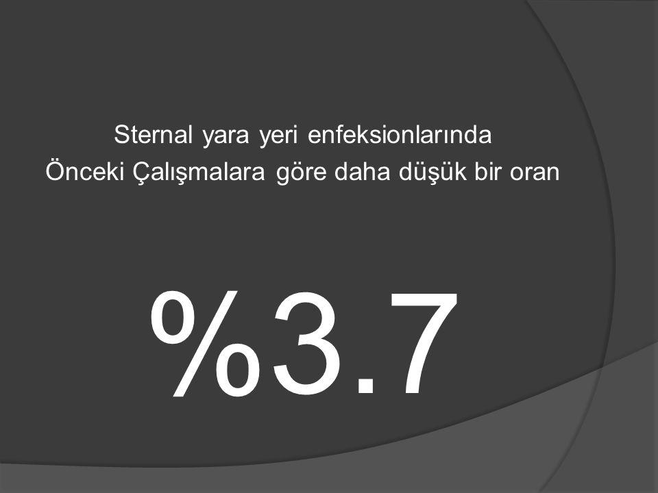 Sternal yara yeri enfeksionlarında Önceki Çalışmalara göre daha düşük bir oran %3.7