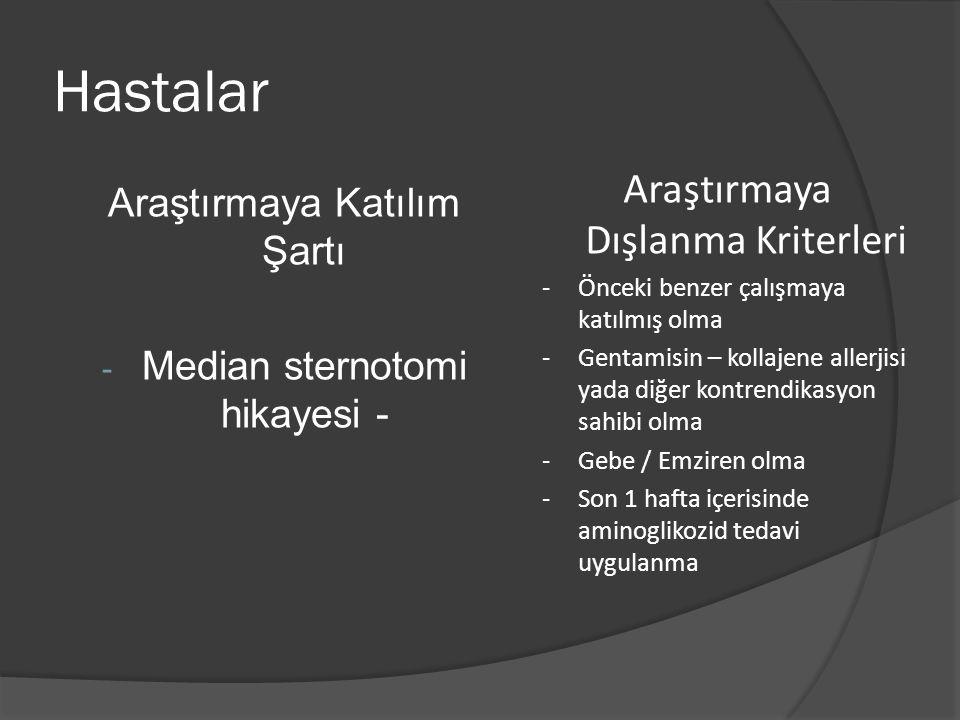 Hastalar Araştırmaya Katılım Şartı - Median sternotomi hikayesi - Araştırmaya Dışlanma Kriterleri -Önceki benzer çalışmaya katılmış olma -Gentamisin –