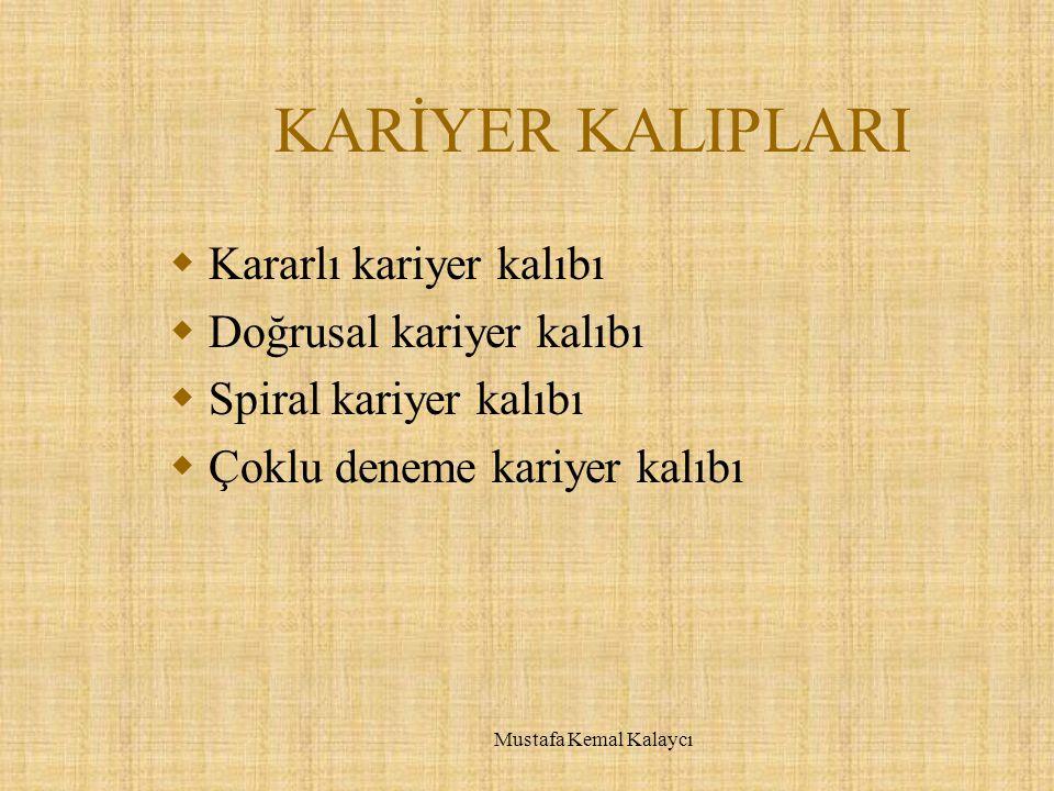 KARİYER KALIPLARI  Kararlı kariyer kalıbı  Doğrusal kariyer kalıbı  Spiral kariyer kalıbı  Çoklu deneme kariyer kalıbı Mustafa Kemal Kalaycı