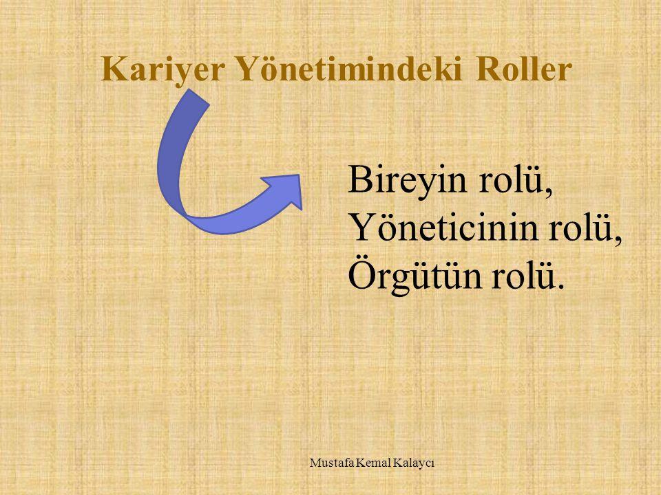 Kariyer Yönetimindeki Roller Bireyin rolü, Yöneticinin rolü, Örgütün rolü. Mustafa Kemal Kalaycı