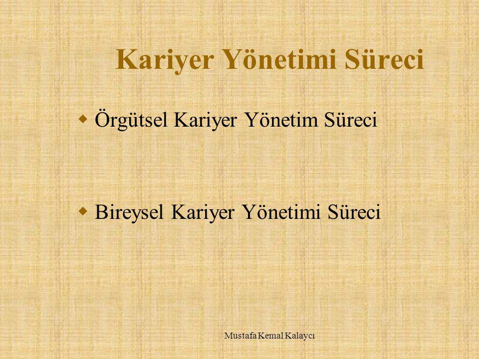 Kariyer Yönetimi Süreci  Örgütsel Kariyer Yönetim Süreci  Bireysel Kariyer Yönetimi Süreci Mustafa Kemal Kalaycı