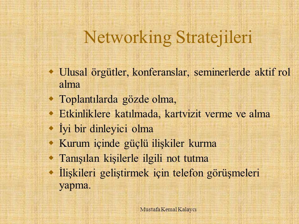 Networking Stratejileri  Ulusal örgütler, konferanslar, seminerlerde aktif rol alma  Toplantılarda gözde olma,  Etkinliklere katılmada, kartvizit v