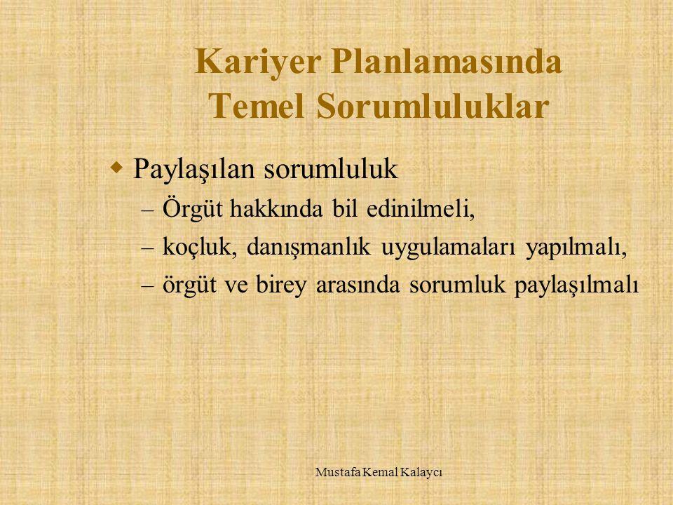 Kariyer Planlamasında Temel Sorumluluklar  Paylaşılan sorumluluk – Örgüt hakkında bil edinilmeli, – koçluk, danışmanlık uygulamaları yapılmalı, – örgüt ve birey arasında sorumluk paylaşılmalı Mustafa Kemal Kalaycı