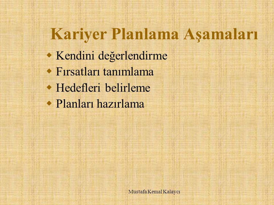 Kariyer Planlama Aşamaları  Kendini değerlendirme  Fırsatları tanımlama  Hedefleri belirleme  Planları hazırlama Mustafa Kemal Kalaycı