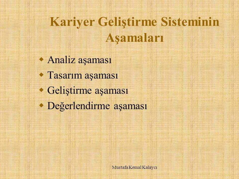 Kariyer Geliştirme Sisteminin Aşamaları  Analiz aşaması  Tasarım aşaması  Geliştirme aşaması  Değerlendirme aşaması Mustafa Kemal Kalaycı