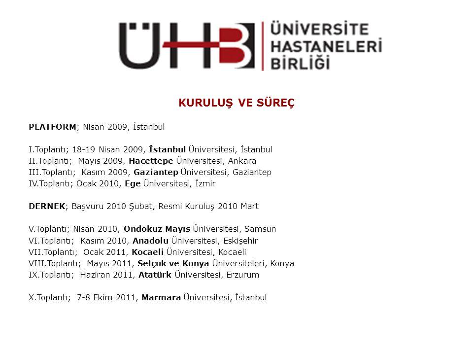 KURULUŞ VE SÜREÇ PLATFORM; Nisan 2009, İstanbul I.Toplantı; 18-19 Nisan 2009, İstanbul Üniversitesi, İstanbul II.Toplantı; Mayıs 2009, Hacettepe Üniversitesi, Ankara III.Toplantı; Kasım 2009, Gaziantep Üniversitesi, Gaziantep IV.Toplantı; Ocak 2010, Ege Üniversitesi, İzmir DERNEK; Başvuru 2010 Şubat, Resmi Kuruluş2010 Mart V.Toplantı; Nisan 2010, Ondokuz Mayıs Üniversitesi, Samsun VI.Toplantı; Kasım 2010, Anadolu Üniversitesi, Eskişehir VII.Toplantı; Ocak 2011, Kocaeli Üniversitesi, Kocaeli VIII.Toplantı; Mayıs 2011, Selçuk ve Konya Üniversiteleri, Konya IX.Toplantı; Haziran 2011, Atatürk Üniversitesi, Erzurum X.Toplantı; 7-8 Ekim 2011, Marmara Üniversitesi, İstanbul