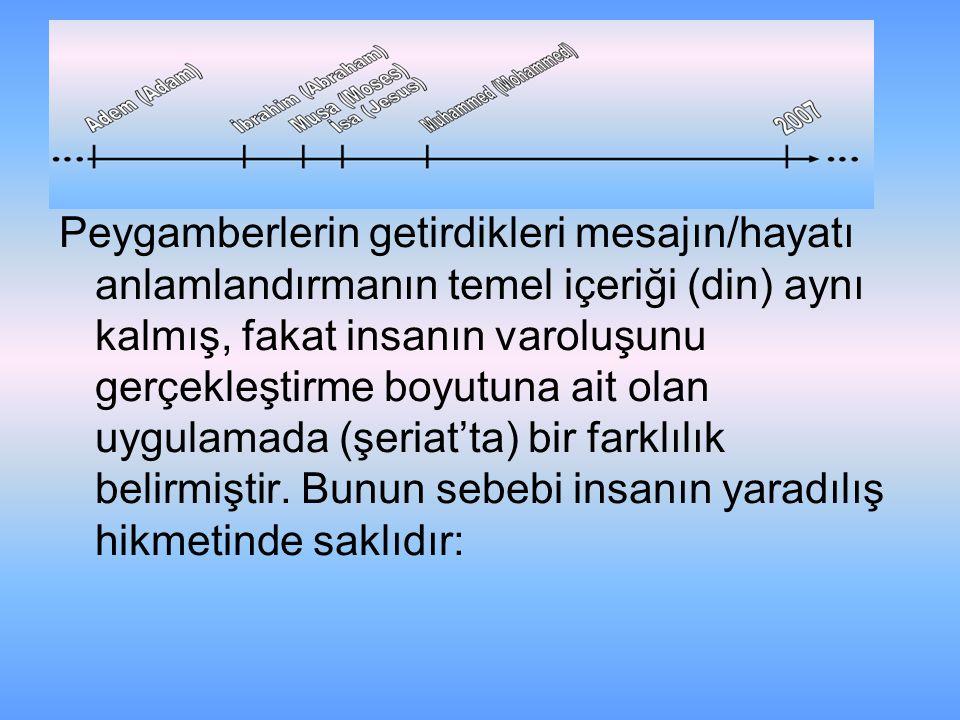 Peygamberlerin getirdikleri mesajın/hayatı anlamlandırmanın temel içeriği (din) aynı kalmış, fakat insanın varoluşunu gerçekleştirme boyutuna ait olan