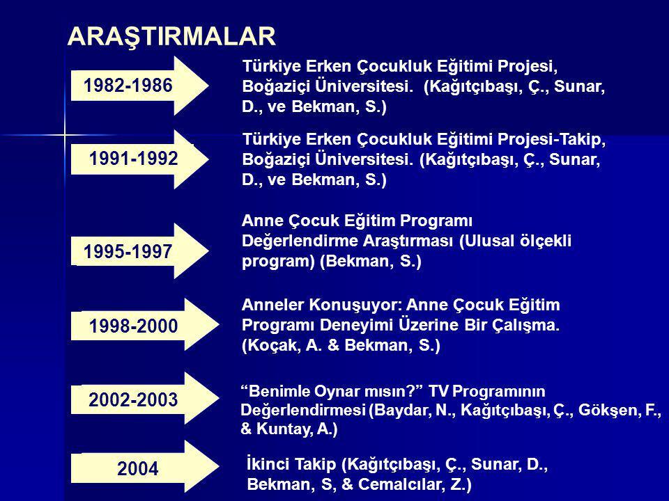 1982-1986 1991-1992 1995-1997 1998-2000 Türkiye Erken Çocukluk Eğitimi Projesi, Boğaziçi Üniversitesi. (Kağıtçıbaşı, Ç., Sunar, D., ve Bekman, S.) Tür