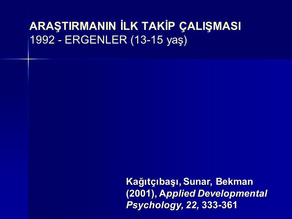 ARAŞTIRMANIN İLK TAKİP ÇALIŞMASI 1992 - ERGENLER (13-15 yaş) Kağıtçıbaşı, Sunar, Bekman (2001), Applied Developmental Psychology, 22, 333-361