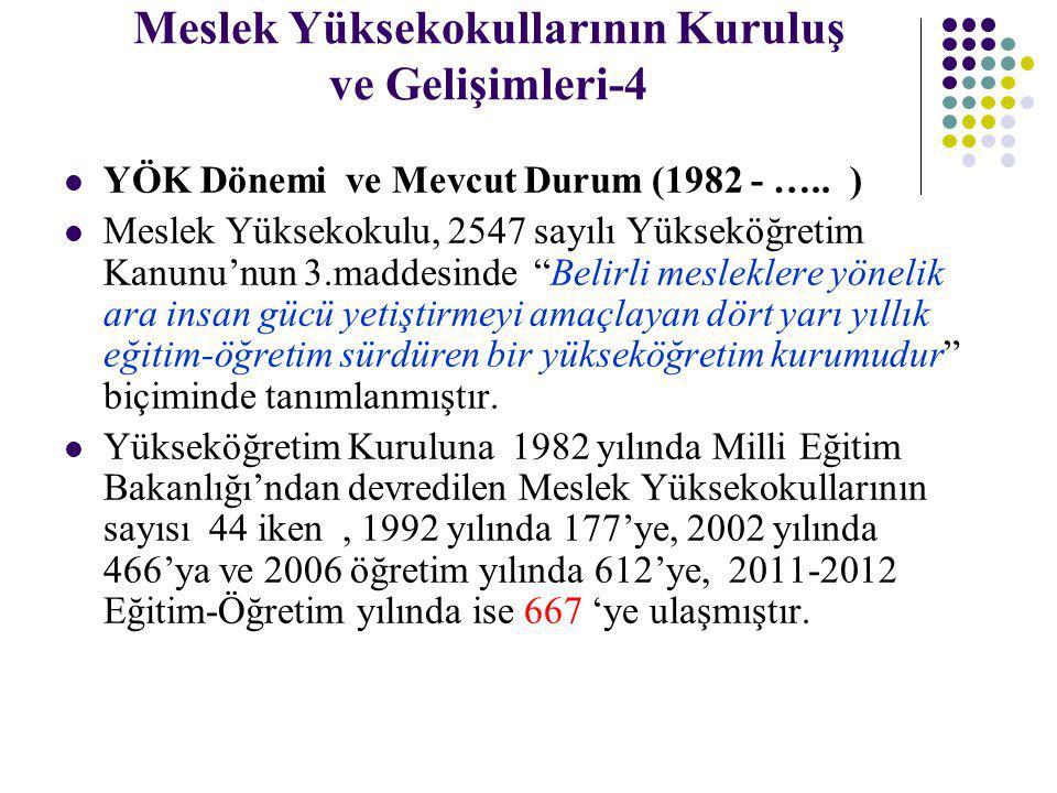 Meslek Yüksekokullarının Kuruluş ve Gelişimleri-4 YÖK Dönemi ve Mevcut Durum (1982 - ….. ) Meslek Yüksekokulu, 2547 sayılı Yükseköğretim Kanunu'nun 3.