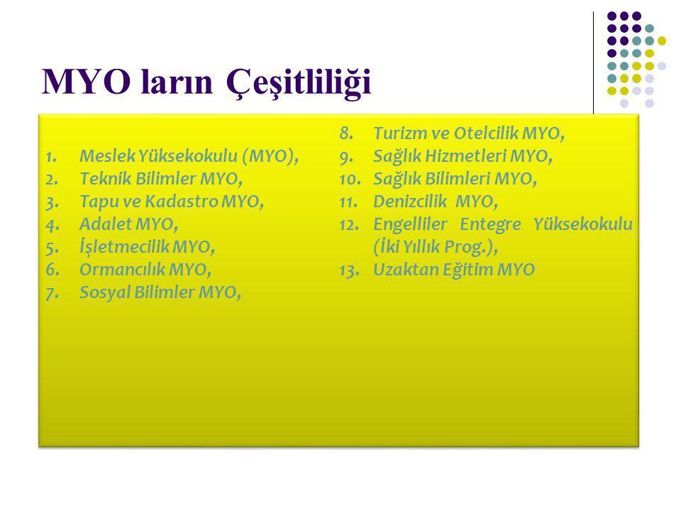 MYO ların Çeşitliliği 1.Meslek Yüksekokulu (MYO), 2.Teknik Bilimler MYO, 3.Tapu ve Kadastro MYO, 4.Adalet MYO, 5.İşletmecilik MYO, 6.Ormancılık MYO, 7