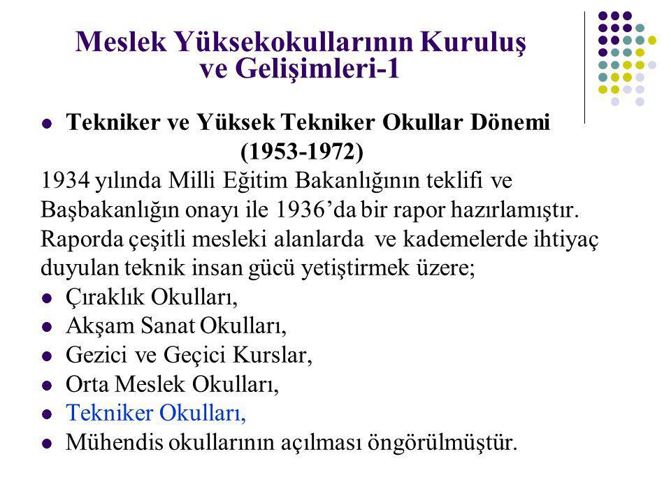 Meslek Yüksekokullarının Kuruluş ve Gelişimleri-2 MEB Mesleki ve Teknik Öğretim Müsteşarlığının 24.9.1965 tarihli kararıyla Ankara da gündüz ve gece, İstanbul da gece öğretim yapan birer tekniker yüksekokulu daha açılmıştır.