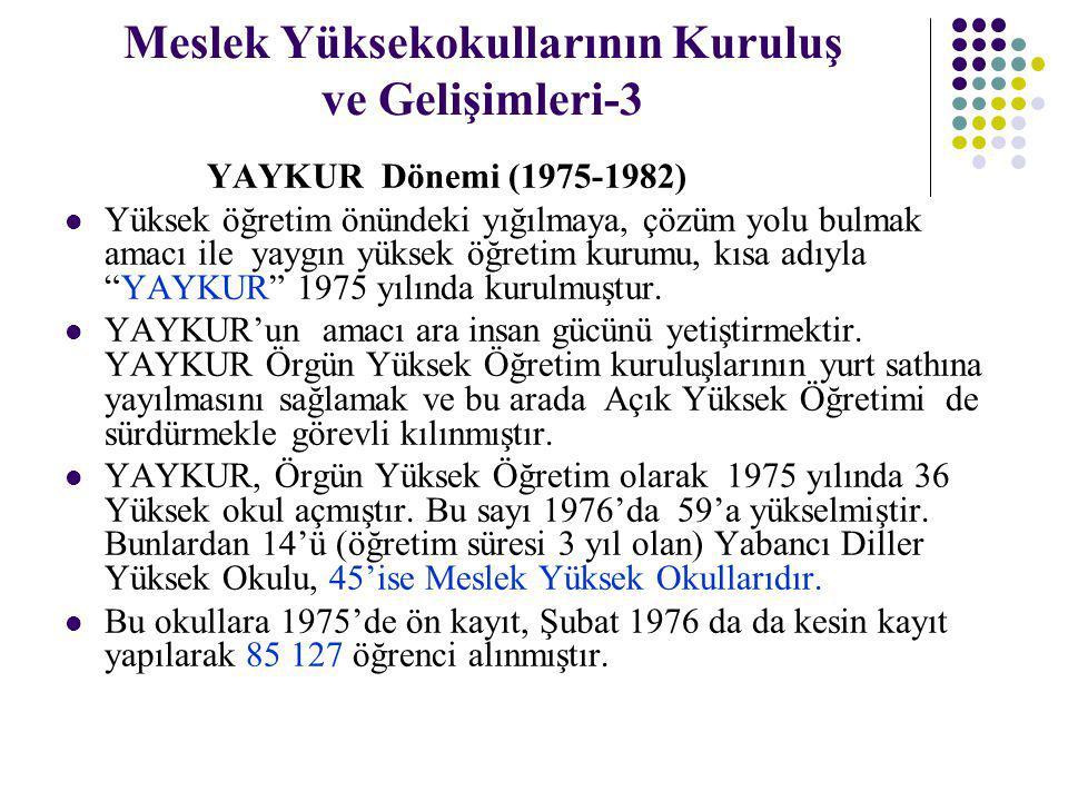 Meslek Yüksekokullarının Kuruluş ve Gelişimleri-4 YÖK Dönemi ve Mevcut Durum (1982 - …..
