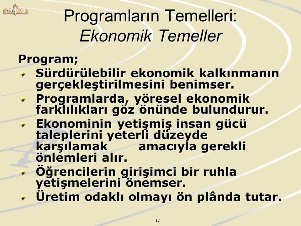 17 Programların Temelleri: Ekonomik Temeller Program; Sürdürülebilir ekonomik kalkınmanın gerçekleştirilmesini benimser. Programlarda, yöresel ekonomi