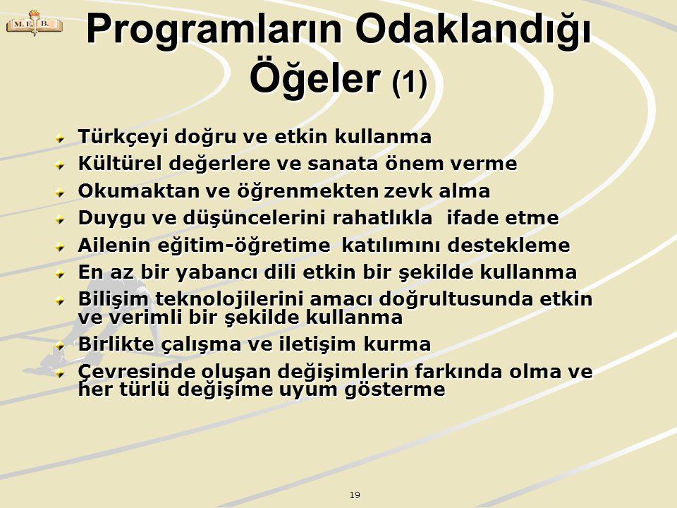 19 Programların Odaklandığı Öğeler (1) Türkçeyi doğru ve etkin kullanma Kültürel değerlere ve sanata önem verme Okumaktan ve öğrenmekten zevk alma Duy