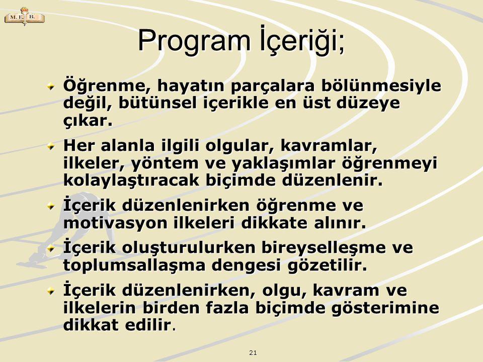 21 Program İçeriği; Öğrenme, hayatın parçalara bölünmesiyle değil, bütünsel içerikle en üst düzeye çıkar. Her alanla ilgili olgular, kavramlar, ilkele