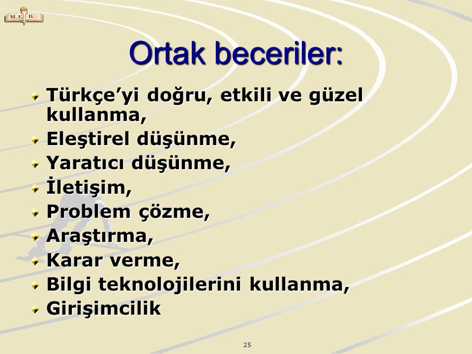 25 Ortak beceriler: Türkçe'yi doğru, etkili ve güzel kullanma, Eleştirel düşünme, Yaratıcı düşünme, İletişim, Problem çözme, Araştırma, Karar verme, B