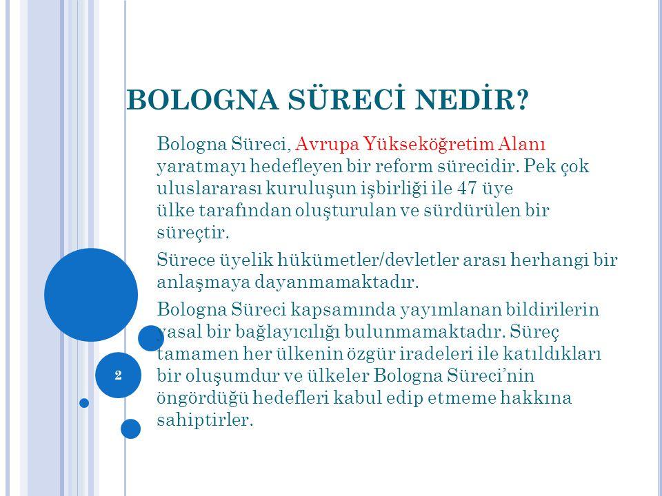 BOLOGNA SÜRECİ NEDİR? Bologna Süreci, Avrupa Yükseköğretim Alanı yaratmayı hedefleyen bir reform sürecidir. Pek çok uluslararası kuruluşun işbirliği i