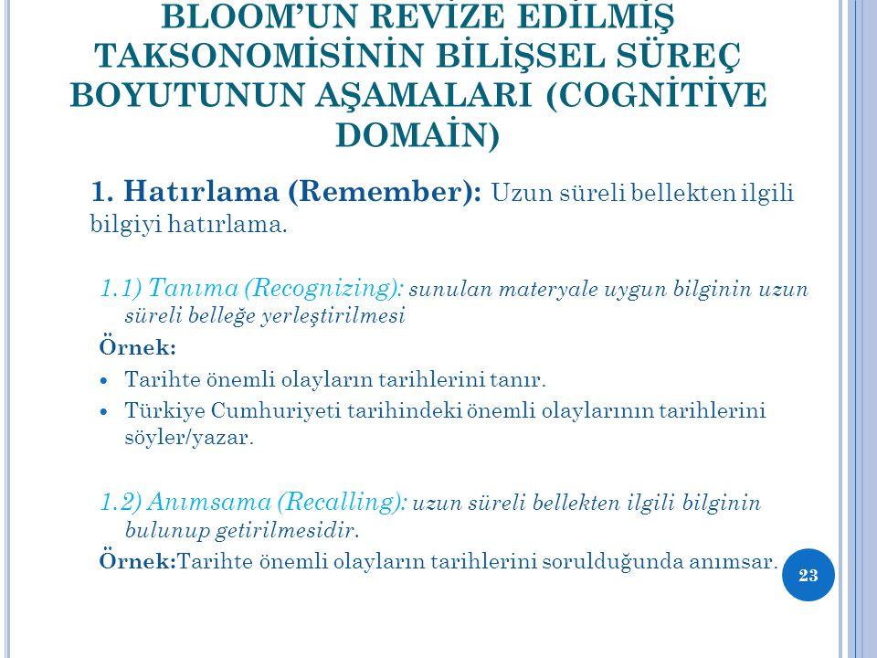 BLOOM'UN REVİZE EDİLMİŞ TAKSONOMİSİNİN BİLİŞSEL SÜREÇ BOYUTUNUN AŞAMALARI (COGNİTİVE DOMAİN) 1. Hatırlama (Remember): Uzun süreli bellekten ilgili bil