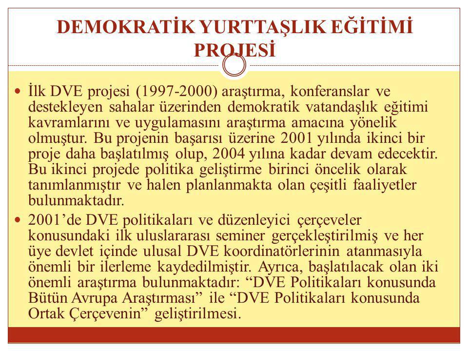 İlk DVE projesi (1997-2000) araştırma, konferanslar ve destekleyen sahalar üzerinden demokratik vatandaşlık eğitimi kavramlarını ve uygulamasını araşt