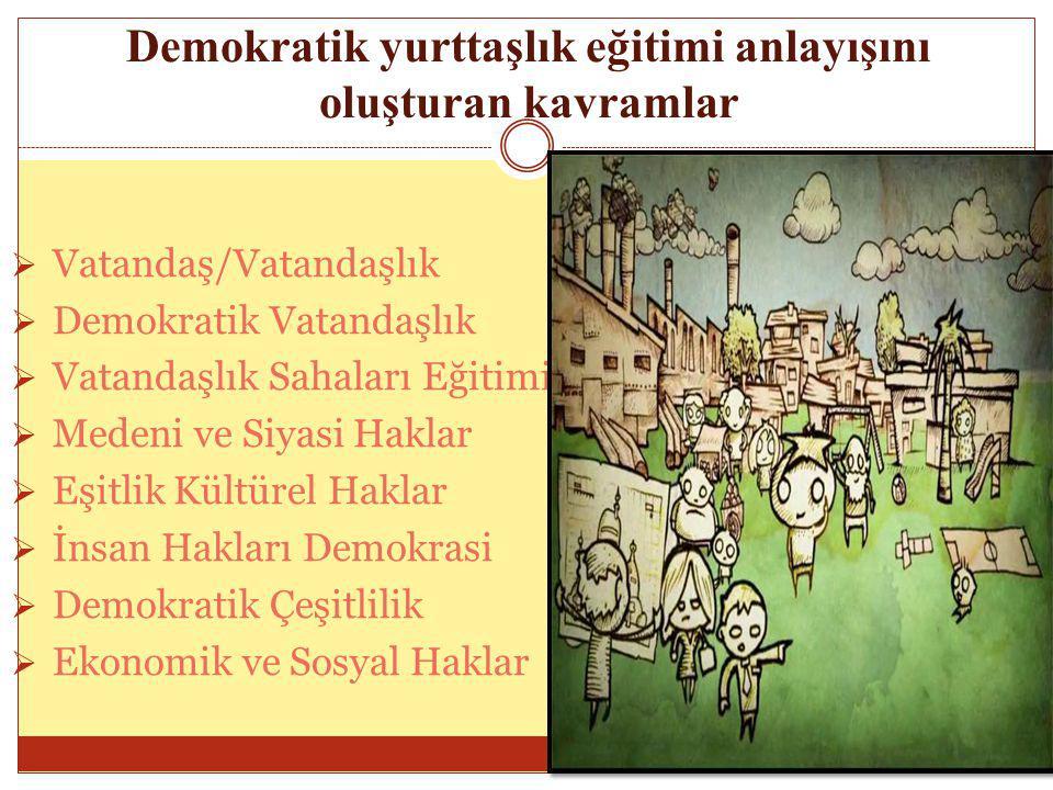 Demokratik yurttaşlık eğitimi anlayışını oluşturan kavramlar  Vatandaş/Vatandaşlık  Demokratik Vatandaşlık  Vatandaşlık Sahaları Eğitimi  Medeni v