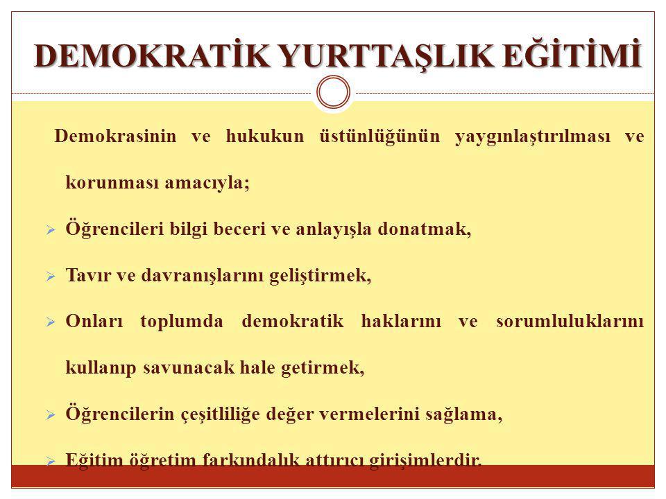 Peki demokratik yurttaşlık sürecine baktığımızda Türkiye'nin dünyada ki yeri nedir?