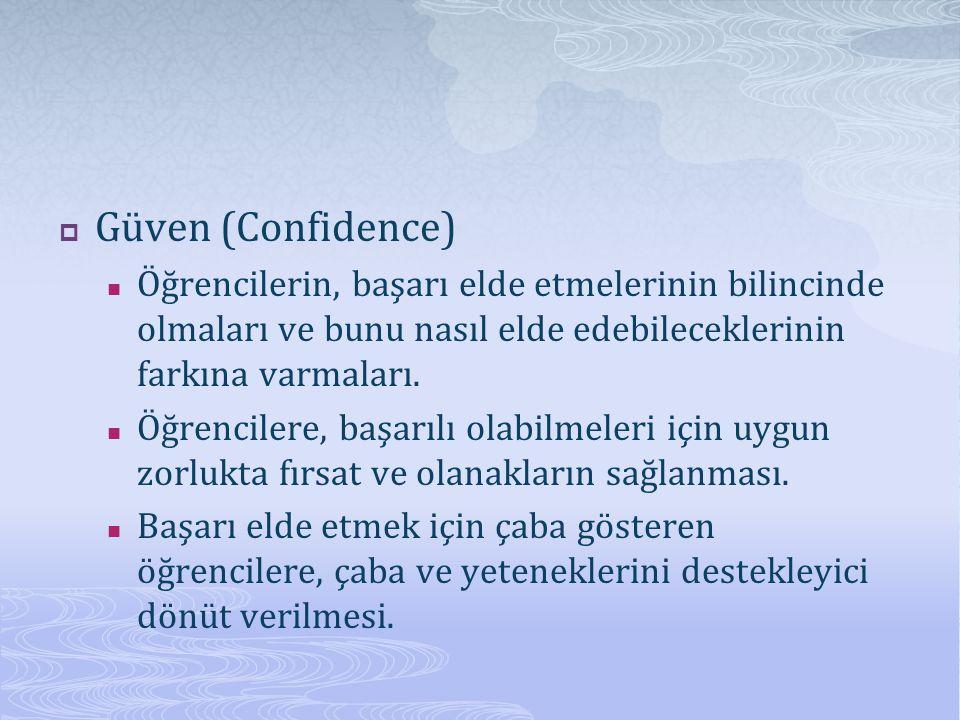  Güven (Confidence) Öğrencilerin, başarı elde etmelerinin bilincinde olmaları ve bunu nasıl elde edebileceklerinin farkına varmaları. Öğrencilere, ba