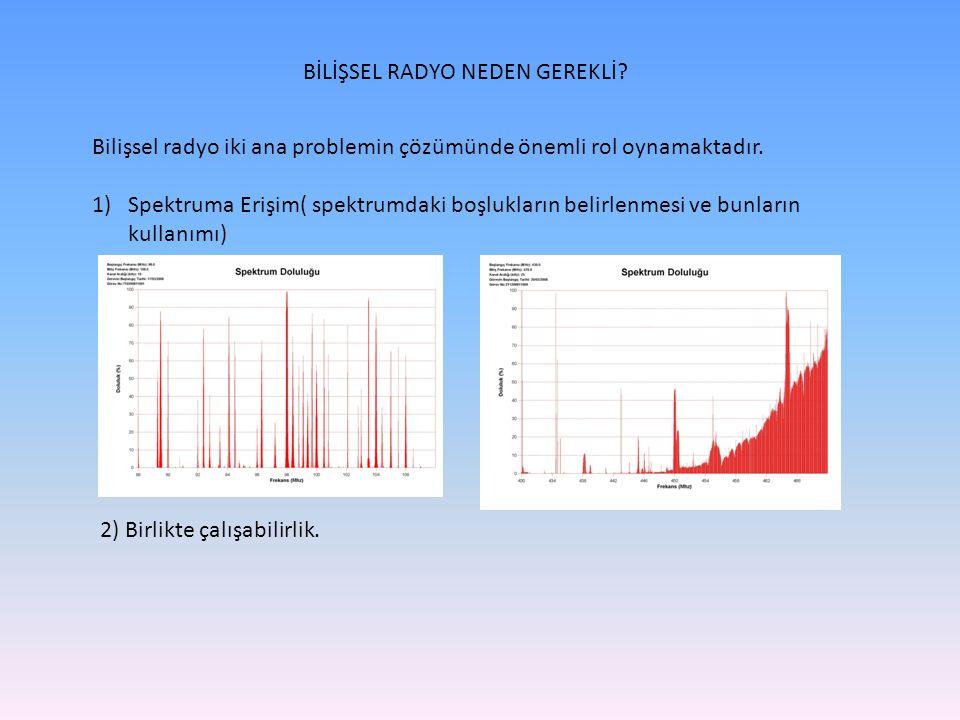 BİLİŞSEL RADYO NEDEN GEREKLİ? Bilişsel radyo iki ana problemin çözümünde önemli rol oynamaktadır. 1)Spektruma Erişim( spektrumdaki boşlukların belirle
