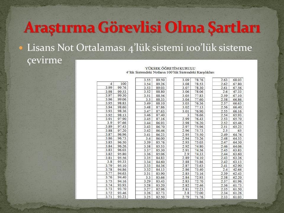 Lisans Not Ortalaması 4'lük sistemi 100'lük sisteme çevirme