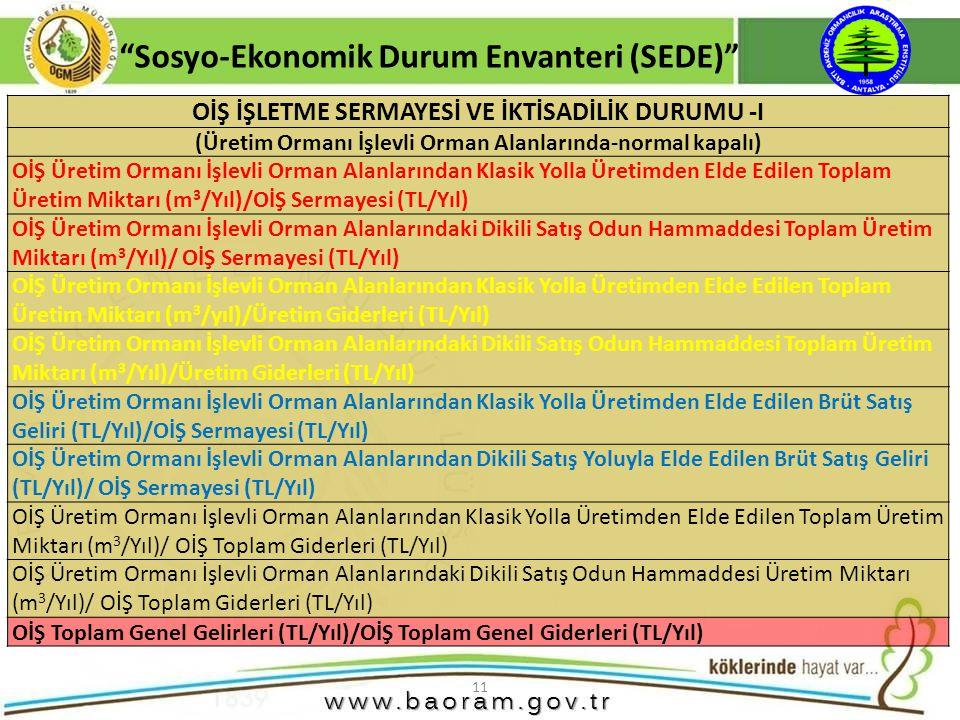 """11 """"Sosyo-Ekonomik Durum Envanteri (SEDE)"""" OİŞ İŞLETME SERMAYESİ VE İKTİSADİLİK DURUMU -I (Üretim Ormanı İşlevli Orman Alanlarında-normal kapalı) OİŞ"""
