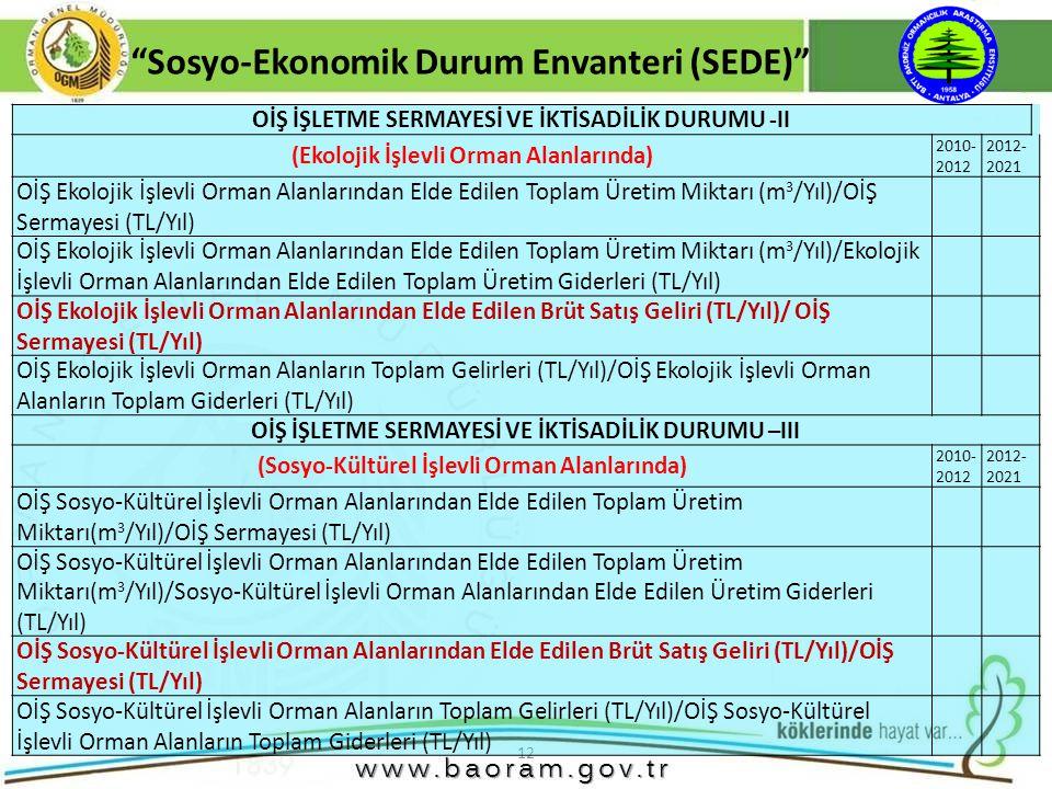 """12 """"Sosyo-Ekonomik Durum Envanteri (SEDE)"""" OİŞ İŞLETME SERMAYESİ VE İKTİSADİLİK DURUMU -II (Ekolojik İşlevli Orman Alanlarında) 2010- 2012 2012- 2021"""
