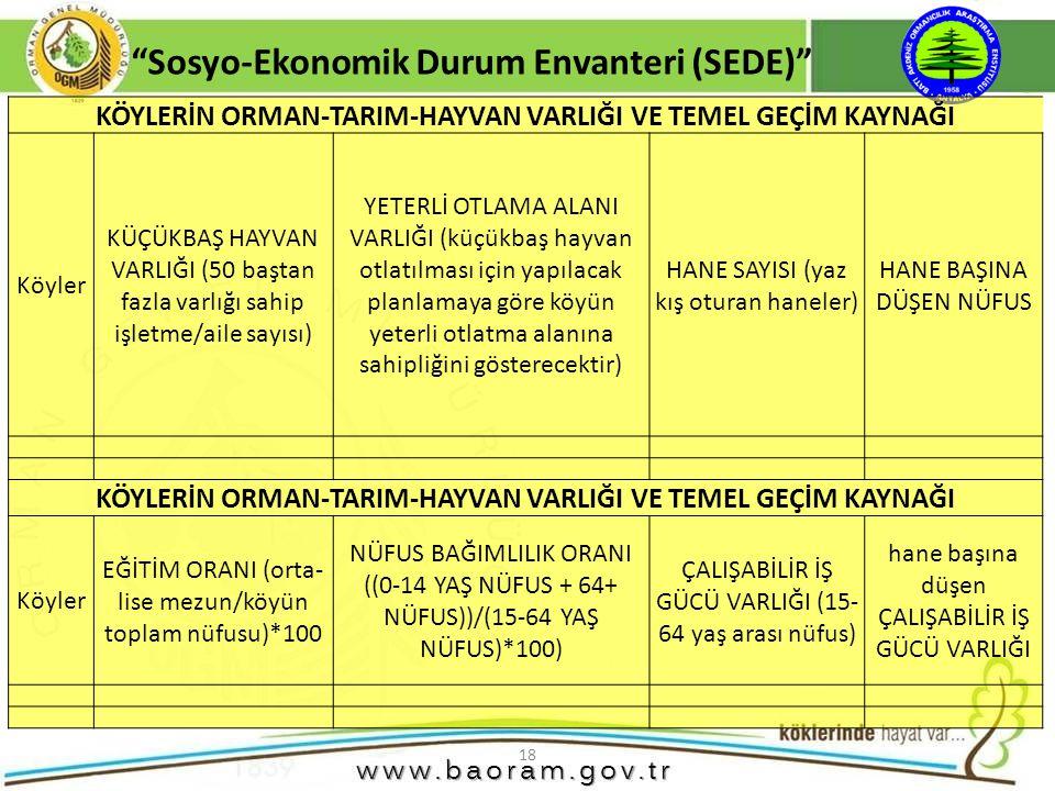 """18 """"Sosyo-Ekonomik Durum Envanteri (SEDE)"""" KÖYLERİN ORMAN-TARIM-HAYVAN VARLIĞI VE TEMEL GEÇİM KAYNAĞI Köyler KÜÇÜKBAŞ HAYVAN VARLIĞI (50 baştan fazla"""