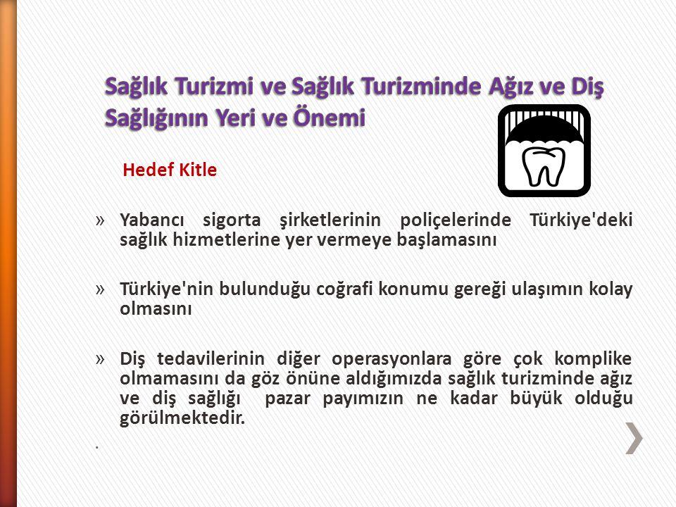Hedef Kitle » Yabancı sigorta şirketlerinin poliçelerinde Türkiye'deki sağlık hizmetlerine yer vermeye başlamasını » Türkiye'nin bulunduğu coğrafi kon