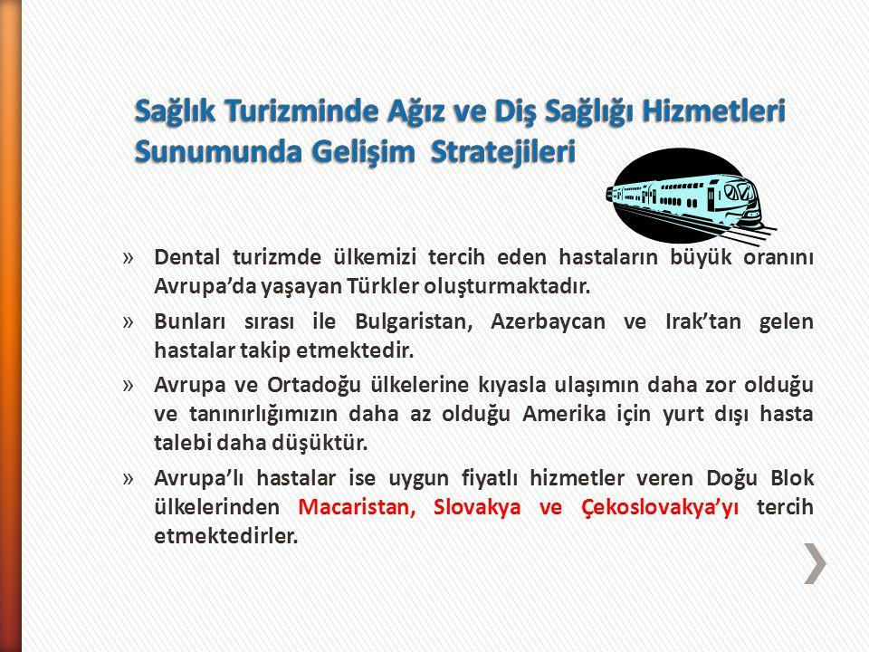 » Dental turizmde ülkemizi tercih eden hastaların büyük oranını Avrupa'da yaşayan Türkler oluşturmaktadır. » Bunları sırası ile Bulgaristan, Azerbayca