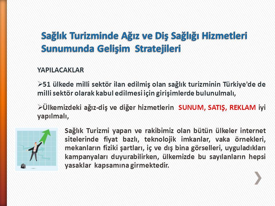 YAPILACAKLAR  51 ülkede milli sektör ilan edilmiş olan sağlık turizminin Türkiye'de de milli sektör olarak kabul edilmesi için girişimlerde bulunulma