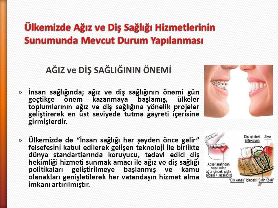 AĞIZ ve DİŞ SAĞLIĞININ ÖNEMİ » İnsan sağlığında; ağız ve diş sağlığının önemi gün geçtikçe önem kazanmaya başlamış, ülkeler toplumlarının ağız ve diş