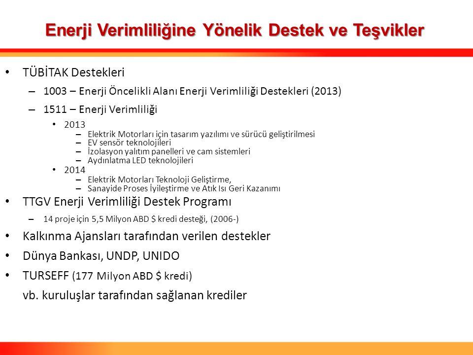 TÜBİTAK Destekleri – 1003 – Enerji Öncelikli Alanı Enerji Verimliliği Destekleri (2013) – 1511 – Enerji Verimliliği 2013 – Elektrik Motorları için tas