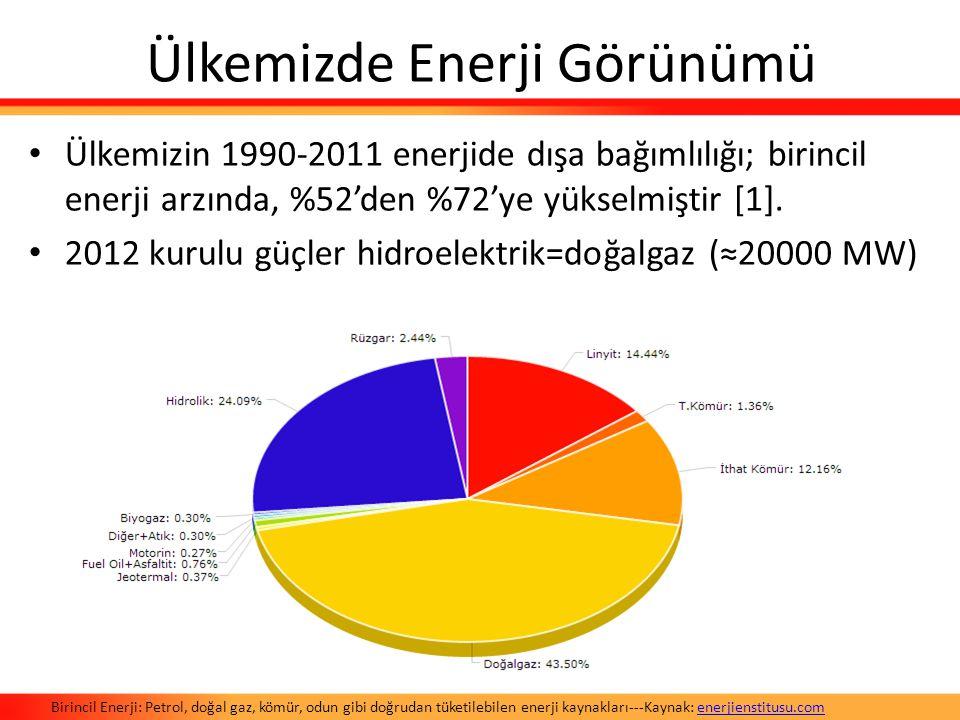 Ülkemizde Enerji Görünümü Ülkemizin 1990-2011 enerjide dışa bağımlılığı; birincil enerji arzında, %52'den %72'ye yükselmiştir [1]. 2012 kurulu güçler