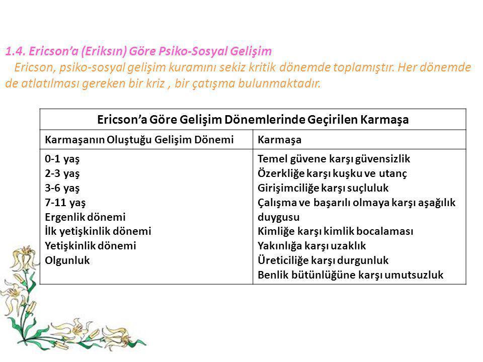 1.4. Ericson'a (Eriksın) Göre Psiko-Sosyal Gelişim Ericson, psiko-sosyal gelişim kuramını sekiz kritik dönemde toplamıştır. Her dönemde de atlatılması