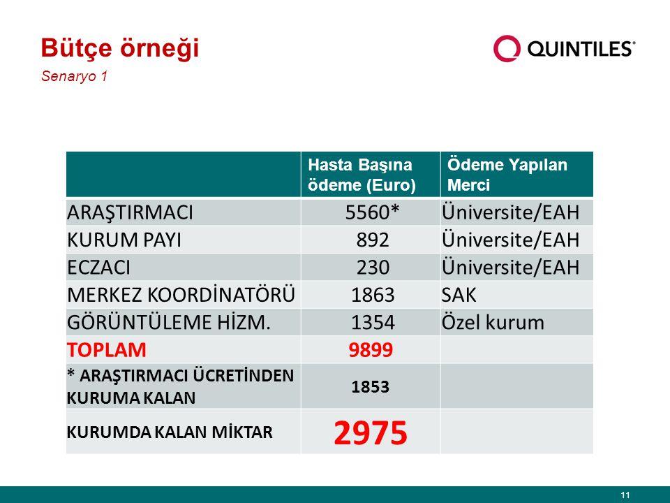 11 Bütçe örneği Hasta Başına ödeme (Euro) Ödeme Yapılan Merci ARAŞTIRMACI 5560*Üniversite/EAH KURUM PAYI 892Üniversite/EAH ECZACI 230Üniversite/EAH MERKEZ KOORDİNATÖRÜ 1863SAK GÖRÜNTÜLEME HİZM.