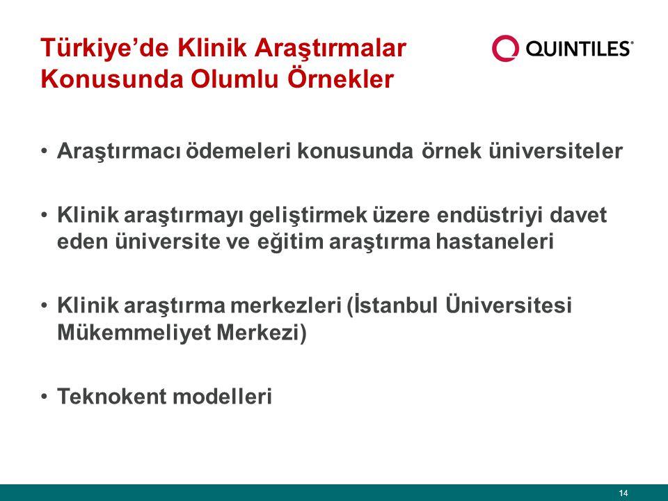 14 Türkiye'de Klinik Araştırmalar Konusunda Olumlu Örnekler Araştırmacı ödemeleri konusunda örnek üniversiteler Klinik araştırmayı geliştirmek üzere endüstriyi davet eden üniversite ve eğitim araştırma hastaneleri Klinik araştırma merkezleri (İstanbul Üniversitesi Mükemmeliyet Merkezi) Teknokent modelleri