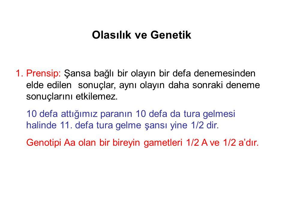 Olasılık ve Genetik 1.Prensip: Şansa bağlı bir olayın bir defa denemesinden elde edilen sonuçlar, aynı olayın daha sonraki deneme sonuçlarını etkileme